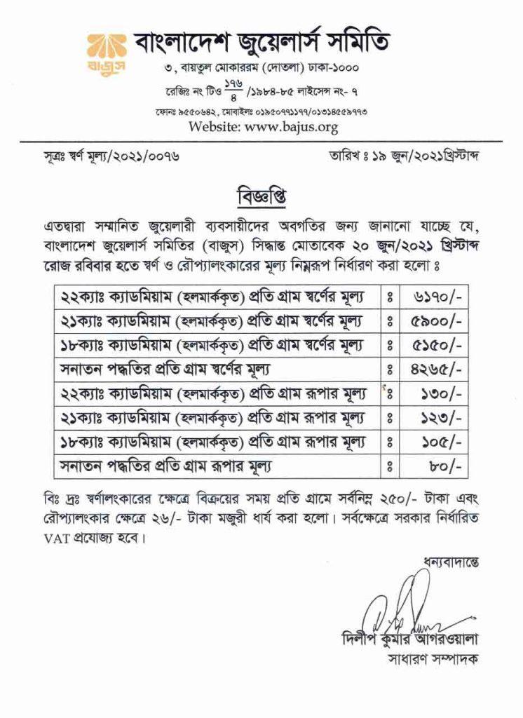 আজকের সোনার দাম ২০২১ বাংলাদেশ । Today Gold Price in Bangladesh - স্বর্ণের বর্তমান দাম